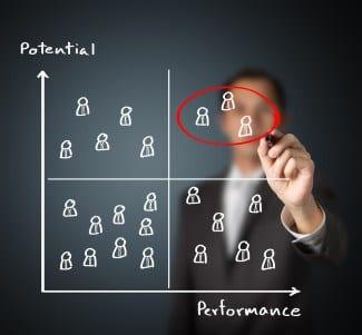 Performance Metrics min e1434409266400